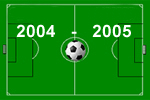 Manchester United 2004 - 2005